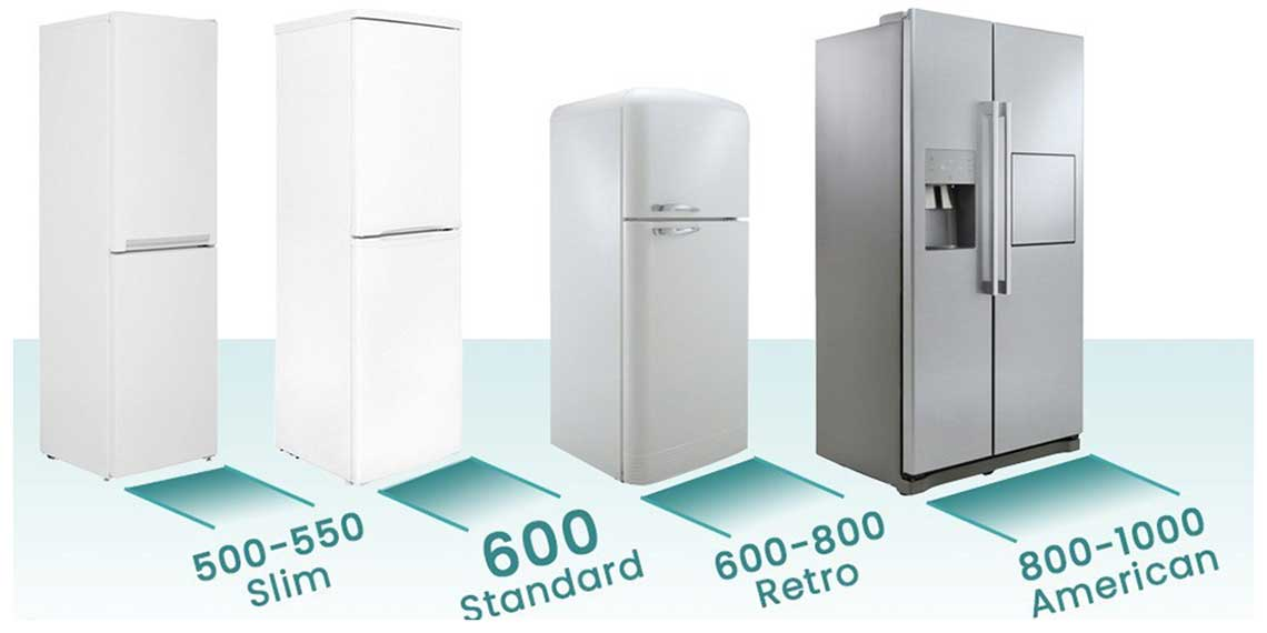 Fridge Freezer Size Comparison